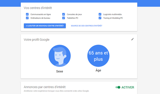Google profil intext